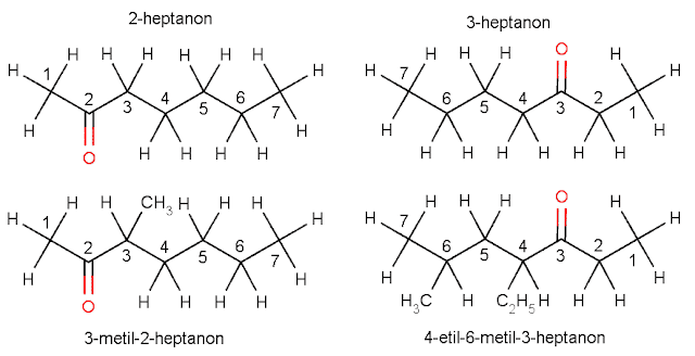 Tata nama senyawa keton