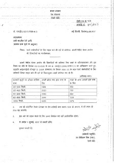 7th-cpc-conveyance-allowance-railway-order-in-hindi