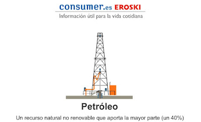 http://servicios.educarm.es/templates/portal/images/ficheros/primaria/1/secciones/7/contenidos/993/petroleo.swf