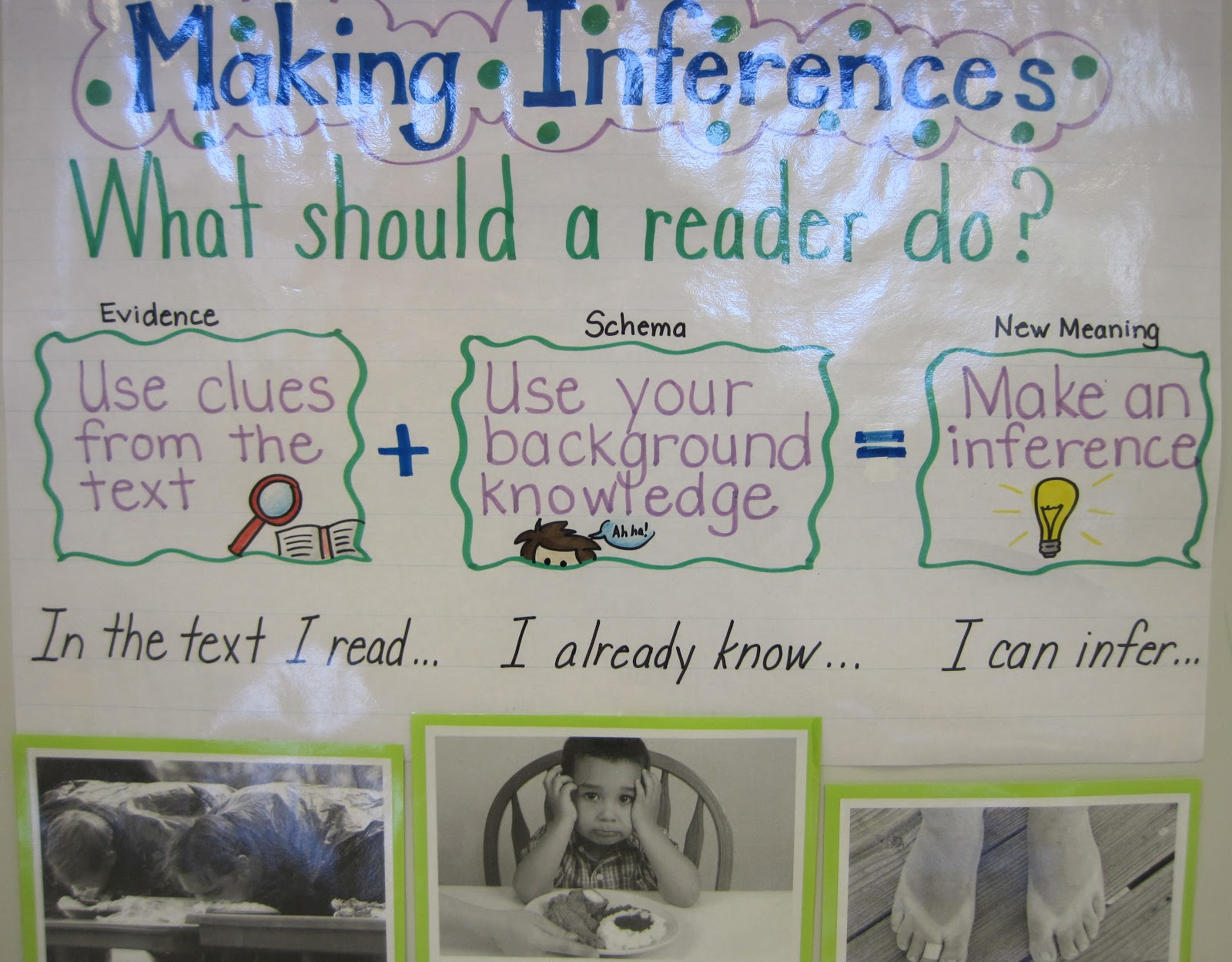 Students used the clues from photographs and their schema to make an inference about what is happening in photo this was  great way introduce also read with me abc october rh readwithmeabcspot