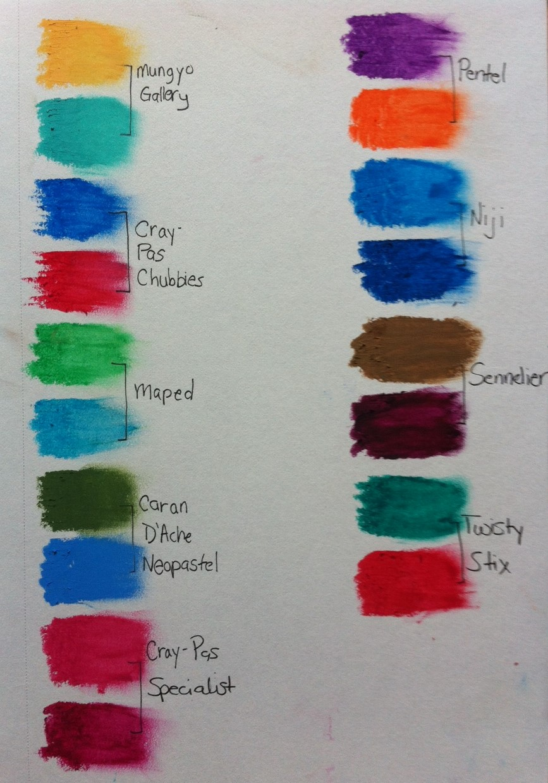 Watercolor Crayons Oil Pastels