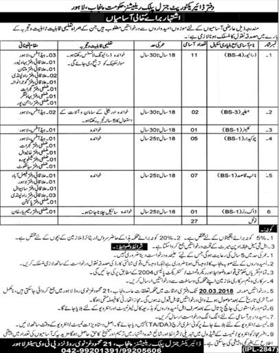 Jobs In Office Of Directorate General Public Relations Lahore 2018 for 27 Vacancies