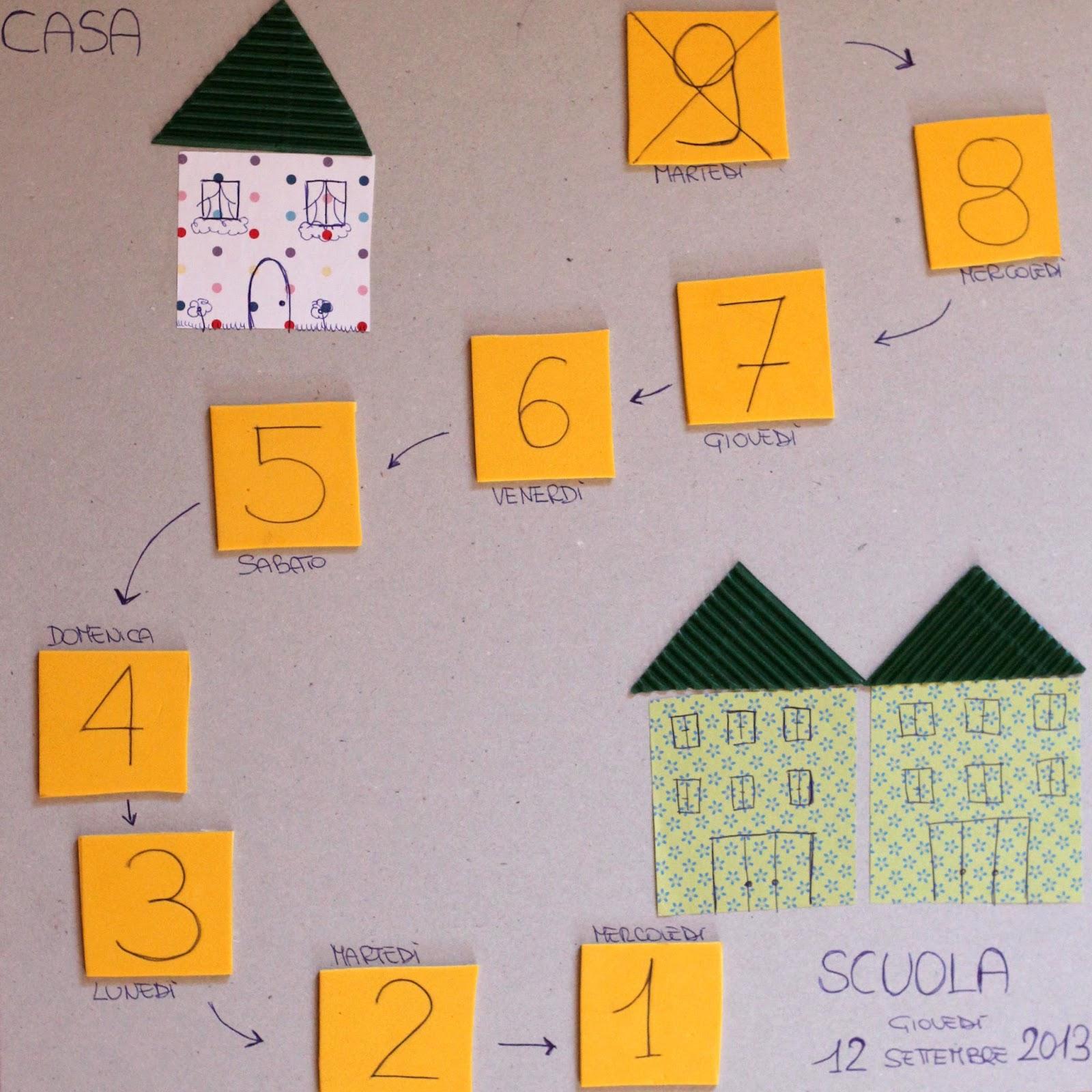 Calendario Conto Alla Rovescia.Mamma Giochiamo Scuola Calendario Per Il Conto Alla Rovescia