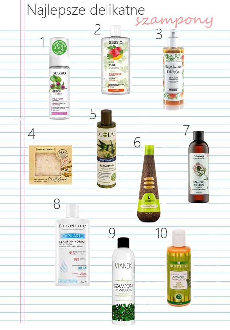 Najlepsze delikatne szampony bez SLS i SLES - Czytaj więcej »