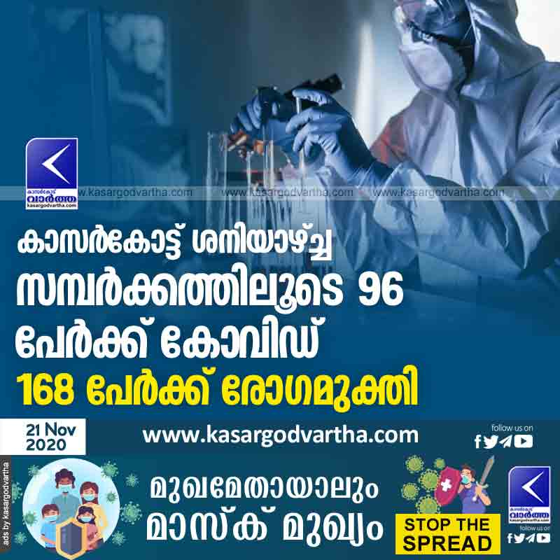 96 Contact COVID cases at Kasaragod on Saturday; 168 negative cases