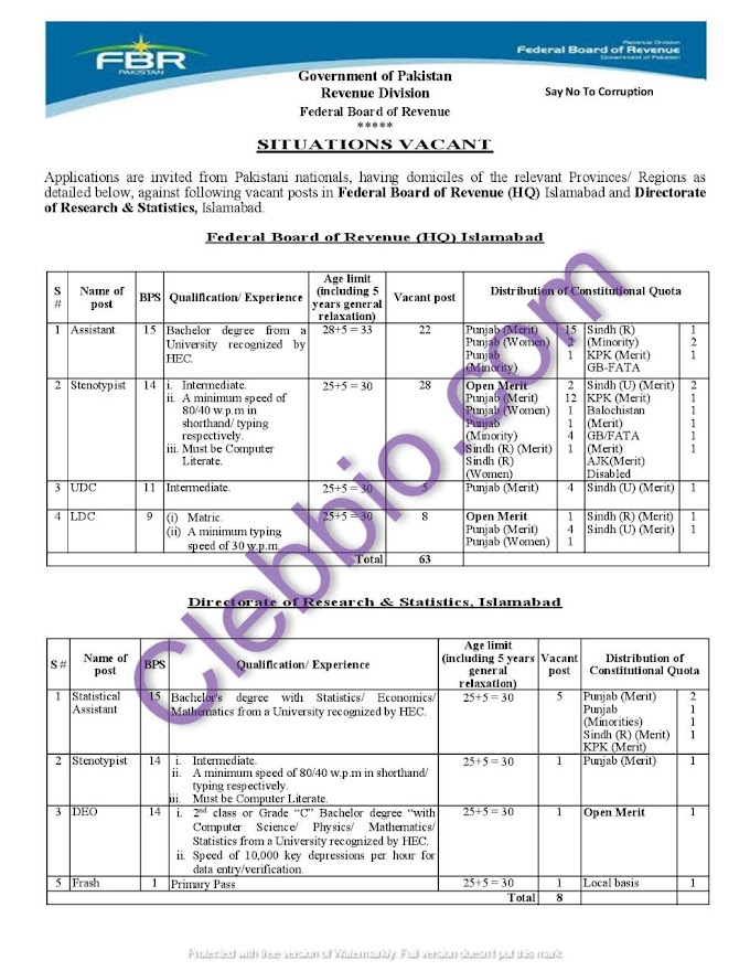 FBR New Jobs 2021 – Federal Board of Revenue Download Application Form