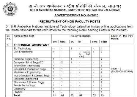 Non-Teaching-Staff