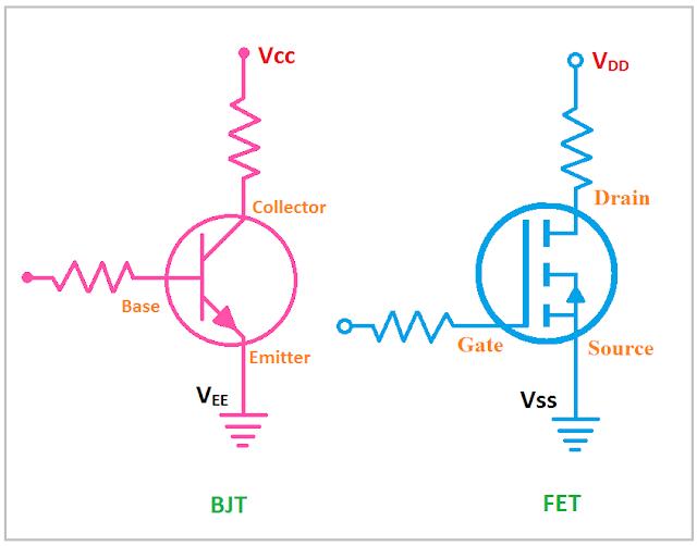 Vcc, Vss, Vdd, Vee in Electronics