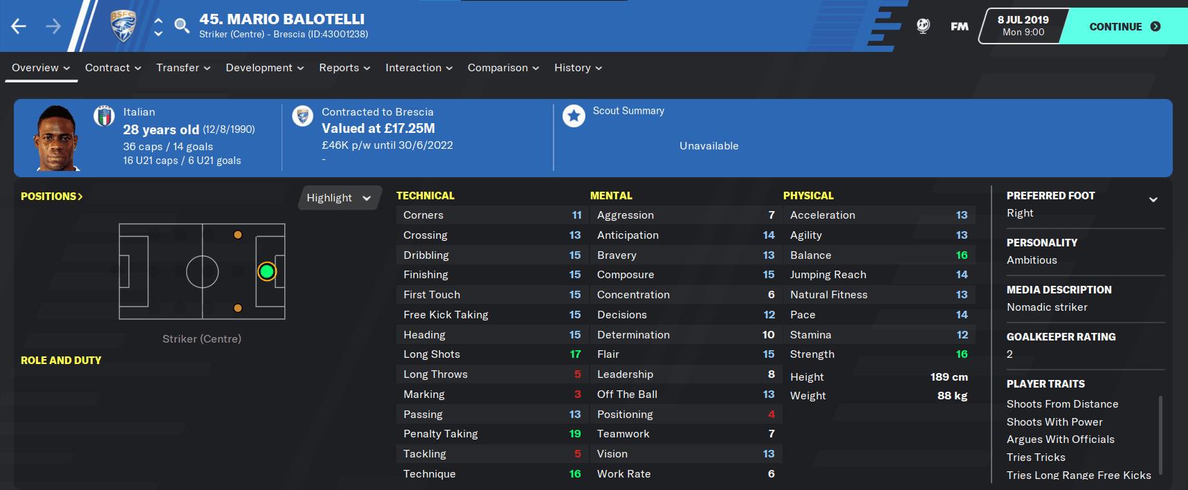 Striker - Mario Balotelli