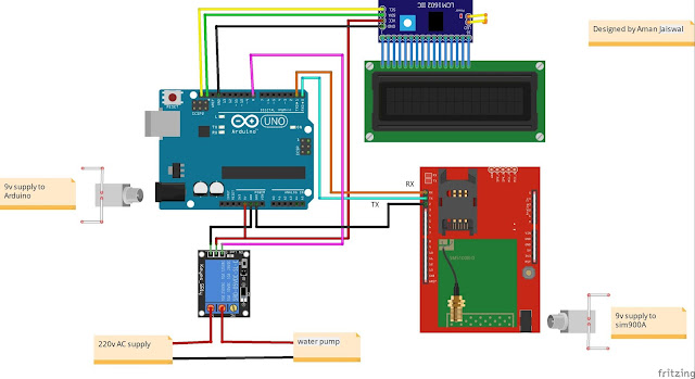 ElectroCoreDIY Xr Smart Tracker Wiring Schematic on