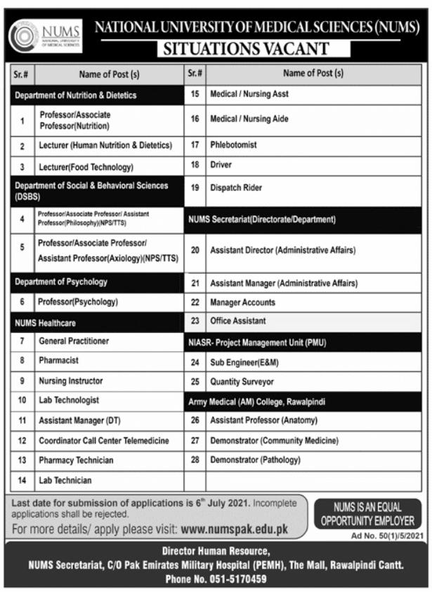 National University of Medical Sciences NUMS Jobs 2021 Apply Online