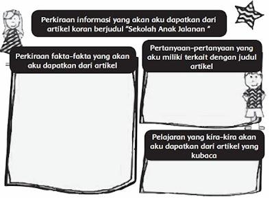 Informasi Sekolah Anak Jalanan www.simplenews.me