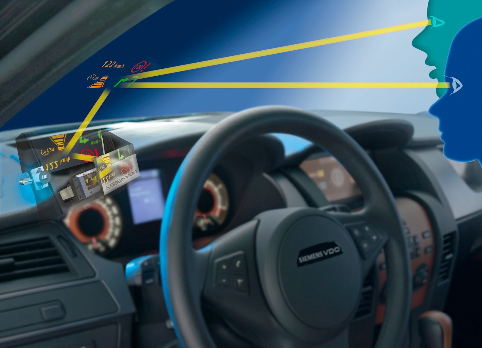 Hud Head Up Displays Windshield Projection Technologies
