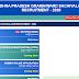 AP Grama Sachivalayam Notification 2020 Apply Online (Starts) For 14061 Posts @ gramasachivalayam.ap.gov.in