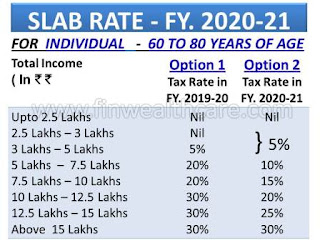 New Income Tax Slab FY. 2020-21 India vs old