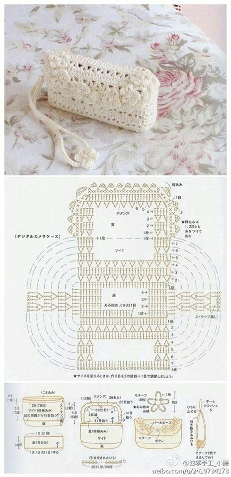 Favorito Borse e pochette fai da te 8 schemi crochet gratis | donneinpink  AS93