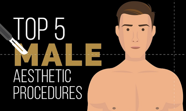 Top 5 Male Aesthetic Procedures #infographic #Health
