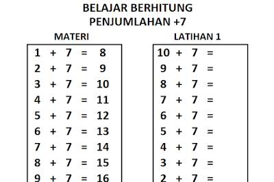 Belajar Berhitung Penjumlahan Bilangan +7