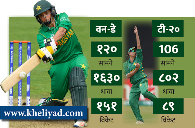 sana mir Cricketer Pakistan