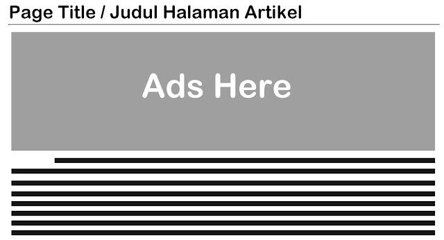 Memasang Iklan Adsense Diatas Artikel