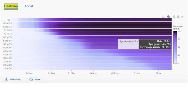 Το γράφημα (δικό μου) από coronavirus.data.gov.uk