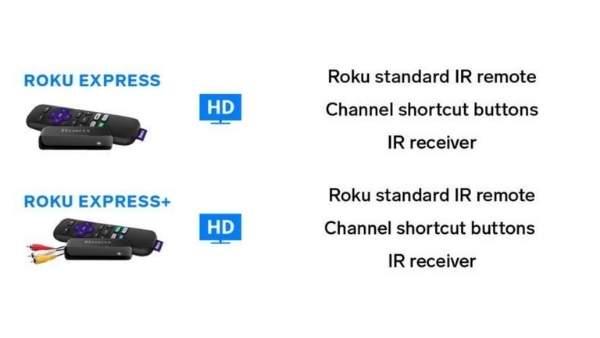 Why should I buy Roku Express/ Express+?