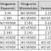Tabla comparativa de precios de productos de cuidado personal