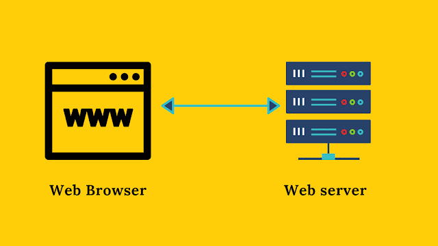 Types of Web browsers and Servers - Digital Communication