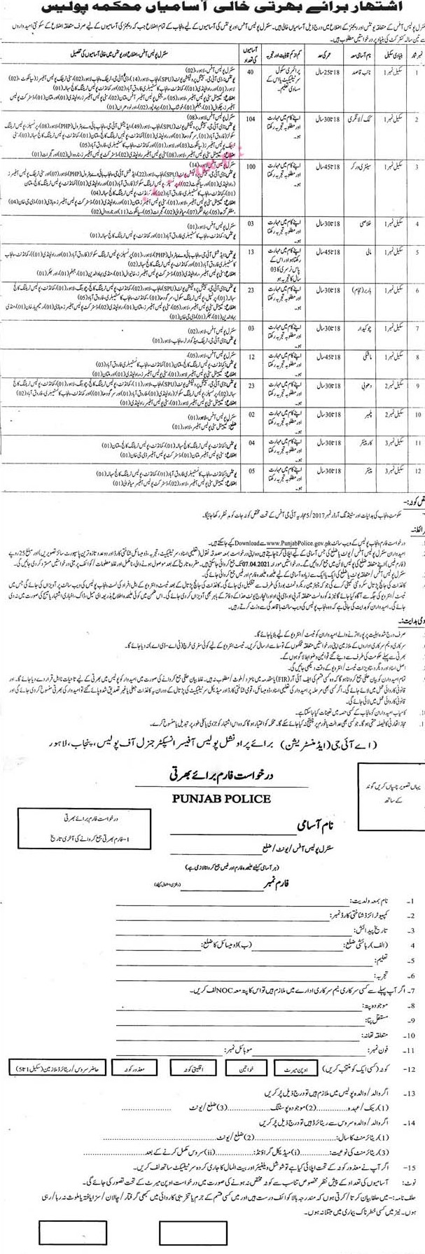 Punjab-police-jobs-2021