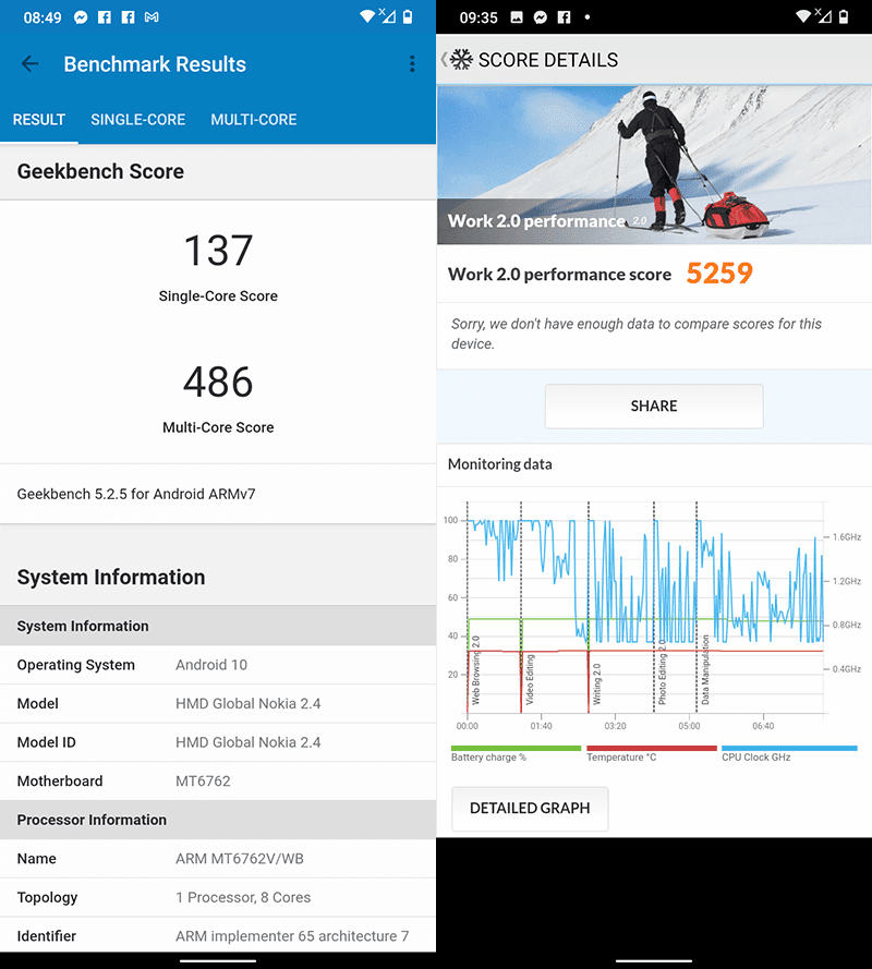 Geekbench and PCMark scores
