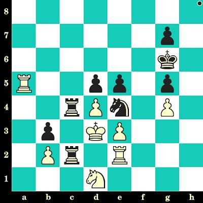 Les Noirs jouent et matent en 2 coups - Efim Bogoljubow vs Jose Raul Capablanca, Bad Kissingen, 1928