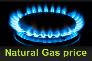 Natural Gas trading ideas today : CME NYMEX:NG Henry Hub Natural Gas Futures prices forecast
