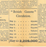 British Gazette, May 13, 1926 - circulation numbers
