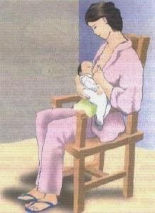 Macam-Macam Posisi Menyusui Bayi yang Benar | Metode Hidup ...