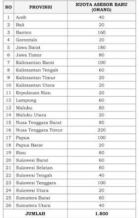 Lowongan Kerja Badan Akreditasi Nasional Sekolah/Madrasah April 2021