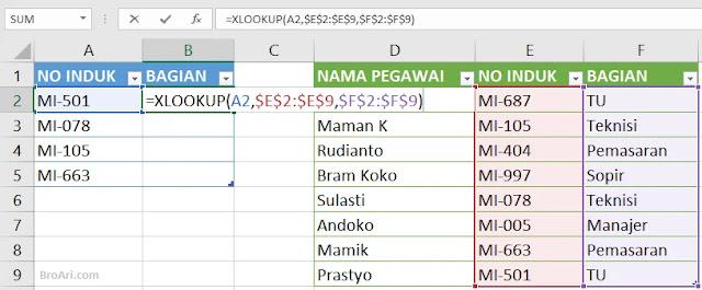 Fungsi Baru Excel: XLOOKUP Menggantikan VLOOKUP dan HLOOKUP