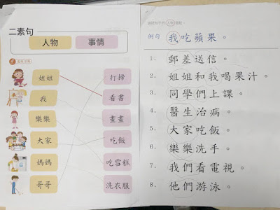 Mama Love Print 自製工作紙 - 中文句子基本結構 - 二素句練習 如何寫句子 - 中文幼稚園工作紙  How to build a Chinese Sentence Worksheet Free Download