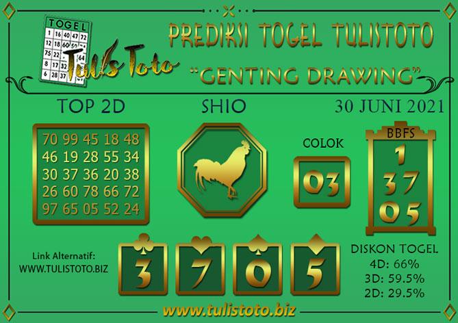 Prediksi Togel GENTING DRAWING TULISTOTO 30 JUNI 2021
