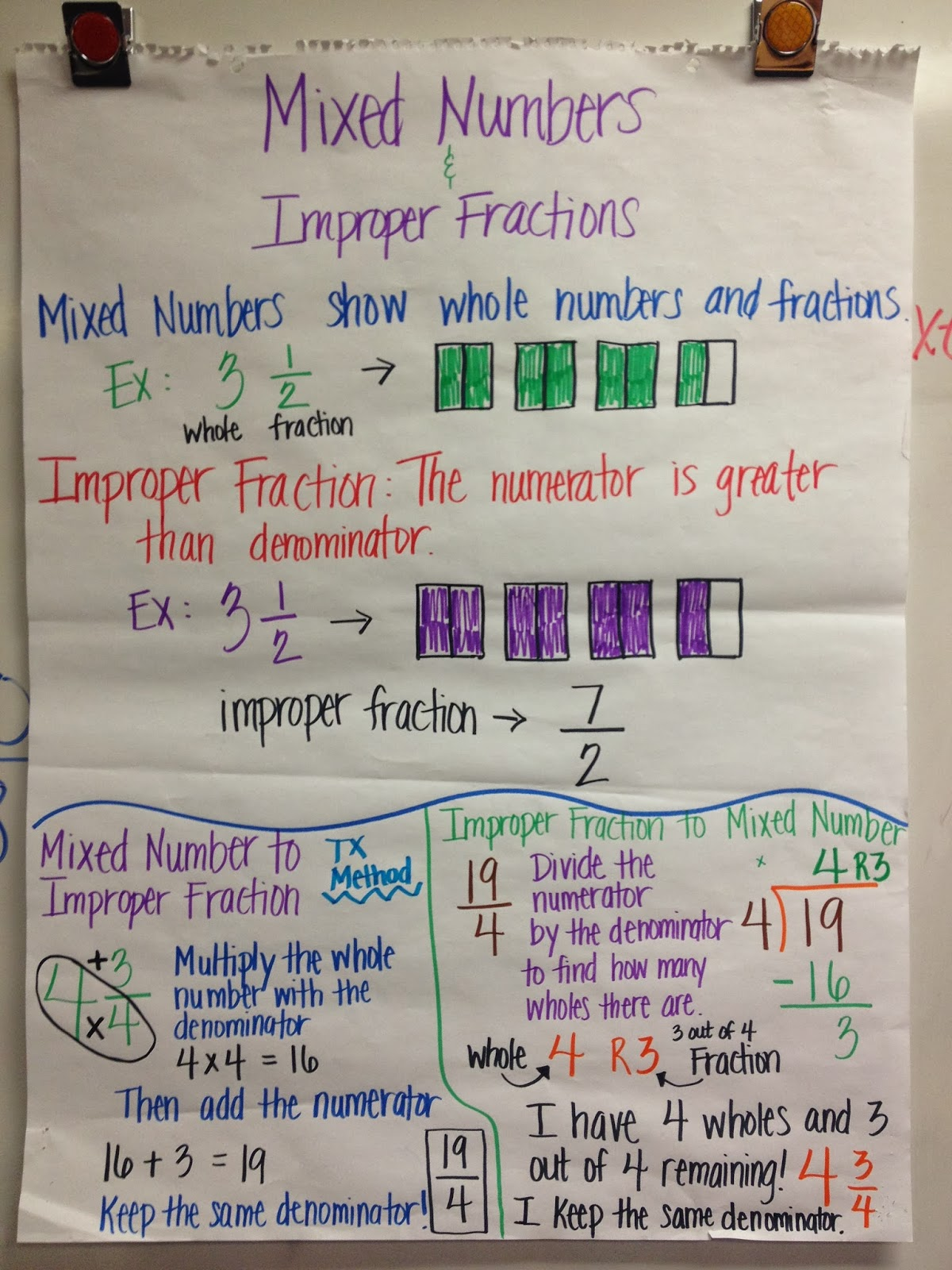 Ms Cao S 4th Grade Math Equivalent Fractions