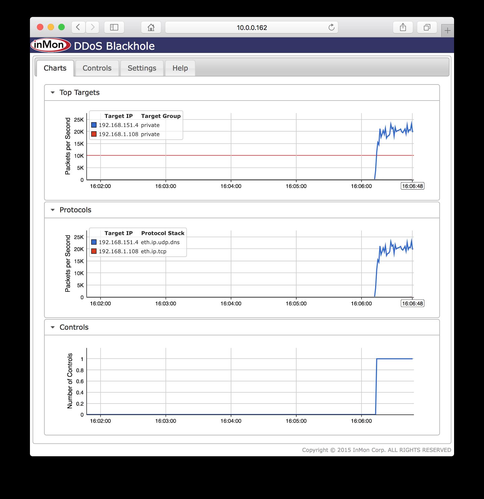 sFlow: DDoS Blackhole