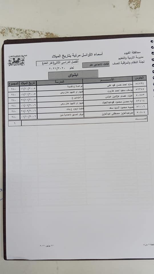 نتيجة الشهادة الإعدادية 2021 محافظة الفيوم 205039693_1479381115743700_2504131622395370904_n