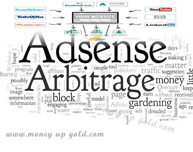 Comprehensive Guide to Profit from Adsense Arbitrage