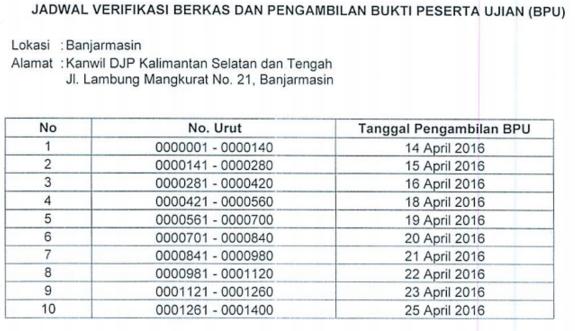 Jadwal Verifikasi Berkas STAN Banjarmasin