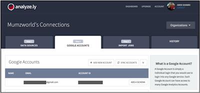 Mumzworld reaches 300% ROAS with Google Analytics