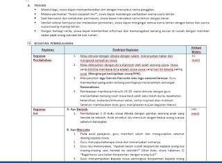 RPP 1 Lembar K13 Pendais Kelas 1,2,3,4,5 dan 6 Semester 1