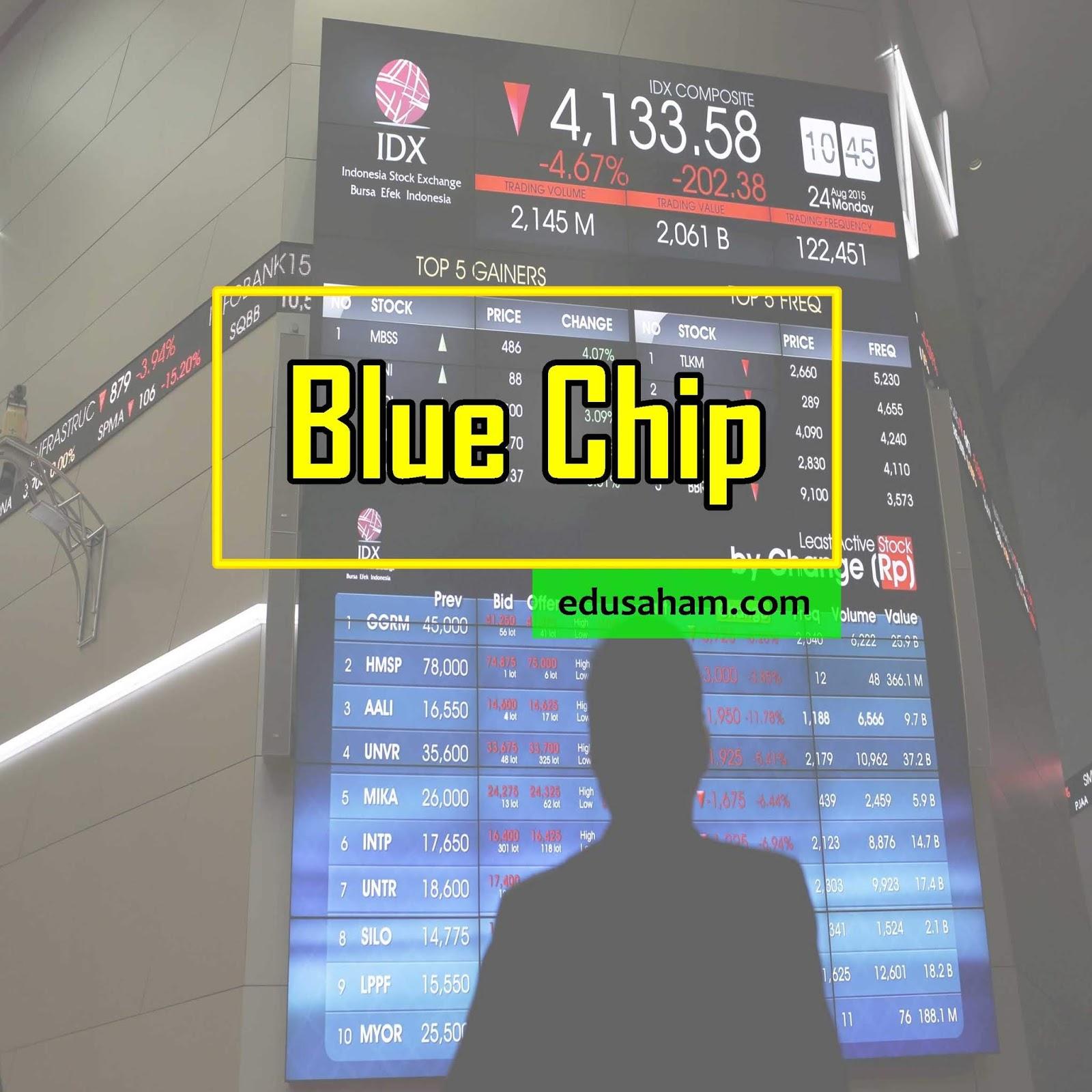 Apa Itu Saham Blue Chip Pengertian Daftar Perusahaan Cara Beli Edusaham