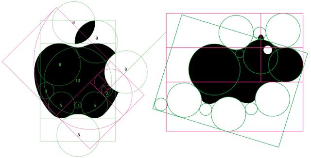 the Golden Ratio to design Apple Logo.