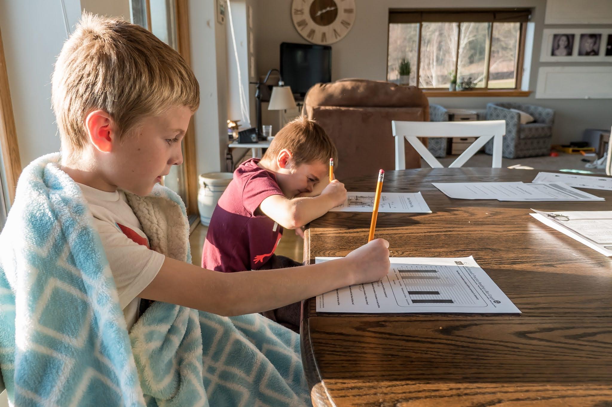 Balancing Your Time When You Homeschool Your Kids