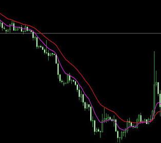 5 Strategi Forex Andalan Untuk Trading Intraday