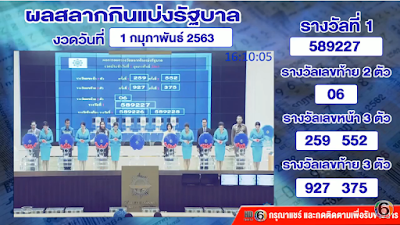 Thailand Lottery Results Today 01February 2020 Live Online